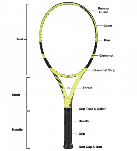 tennis-racquet-parts-diagram-with-babolat-pure-aero